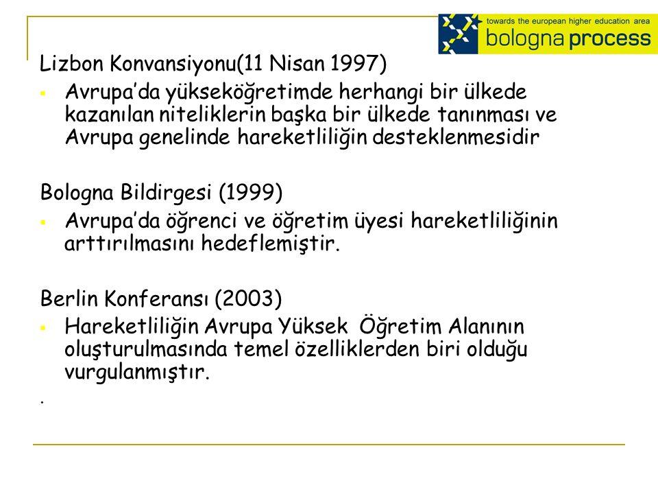 Lizbon Konvansiyonu(11 Nisan 1997)  Avrupa'da yükseköğretimde herhangi bir ülkede kazanılan niteliklerin başka bir ülkede tanınması ve Avrupa genelinde hareketliliğin desteklenmesidir Bologna Bildirgesi (1999)  Avrupa'da öğrenci ve öğretim üyesi hareketliliğinin arttırılmasını hedeflemiştir.