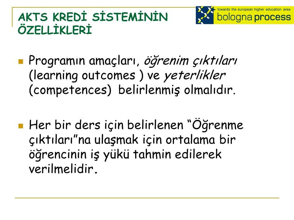 Programın amaçları, öğrenim çıktıları (learning outcomes ) ve yeterlikler (competences) belirlenmiş olmalıdır.
