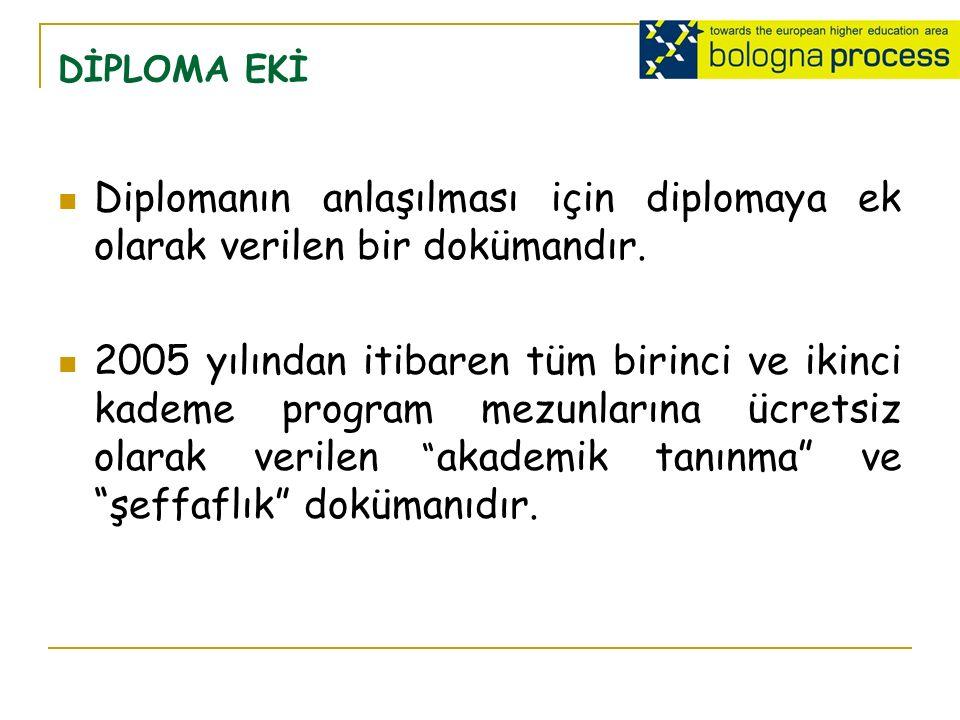 DİPLOMA EKİ Diplomanın anlaşılması için diplomaya ek olarak verilen bir dokümandır.