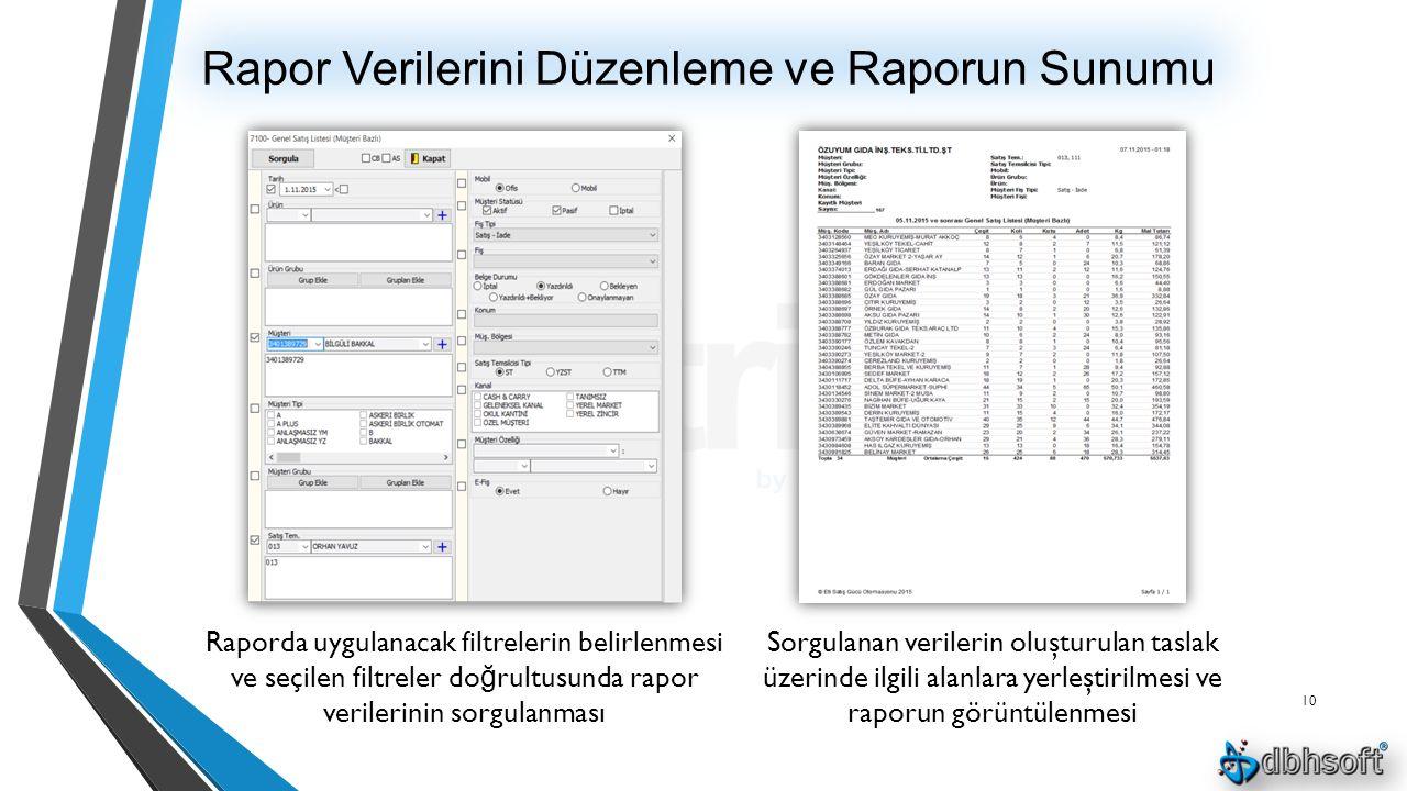 Rapor Verilerini Düzenleme ve Raporun Sunumu 10 Raporda uygulanacak filtrelerin belirlenmesi ve seçilen filtreler do ğ rultusunda rapor verilerinin sorgulanması Sorgulanan verilerin oluşturulan taslak üzerinde ilgili alanlara yerleştirilmesi ve raporun görüntülenmesi