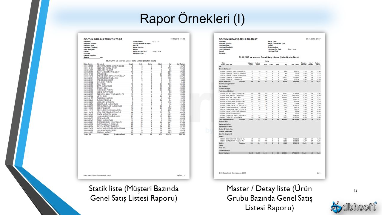 Rapor Örnekleri (I) 13 Statik liste (Müşteri Bazında Genel Satış Listesi Raporu) Master / Detay liste (Ürün Grubu Bazında Genel Satış Listesi Raporu)