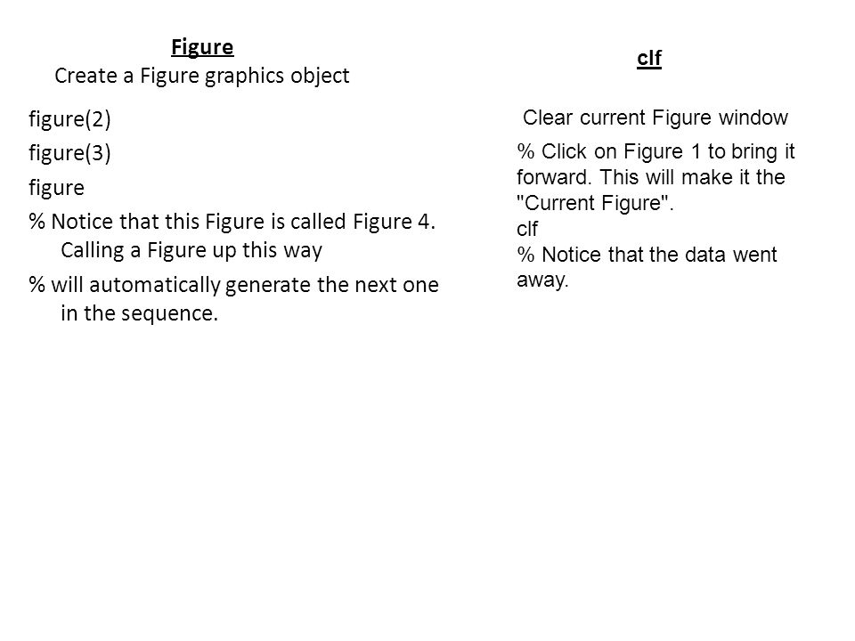Figure Create a Figure graphics object figure(2) figure(3) figure % Notice that this Figure is called Figure 4.