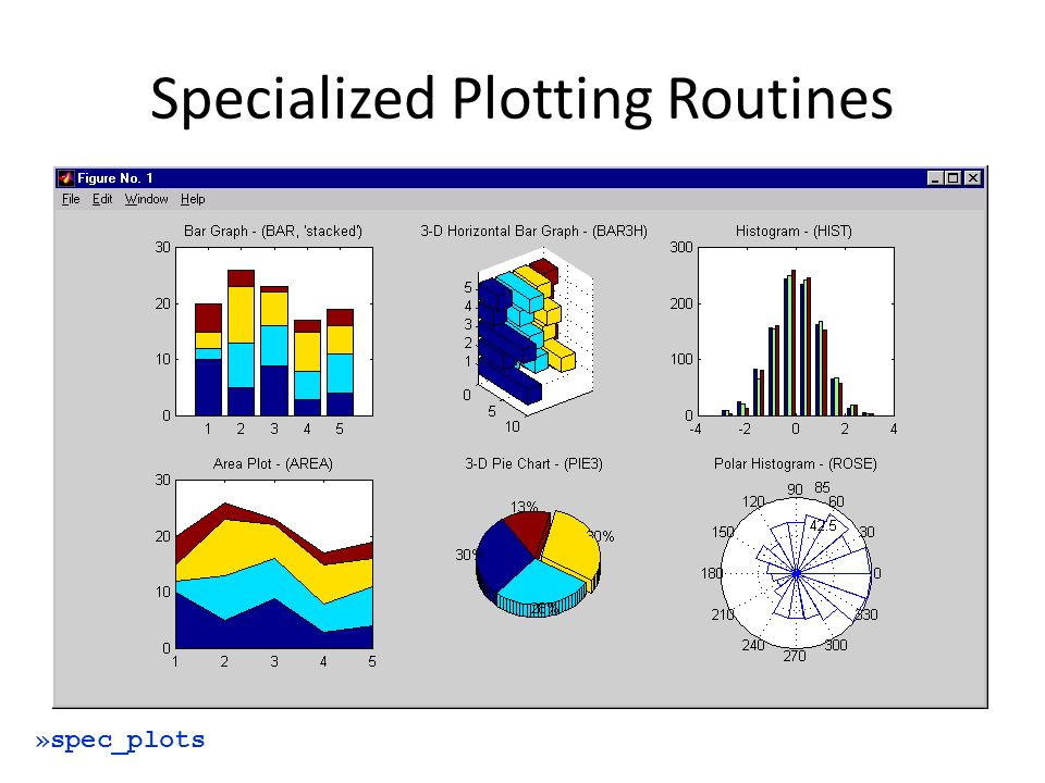 Specialized Plotting Routines »spec_plots