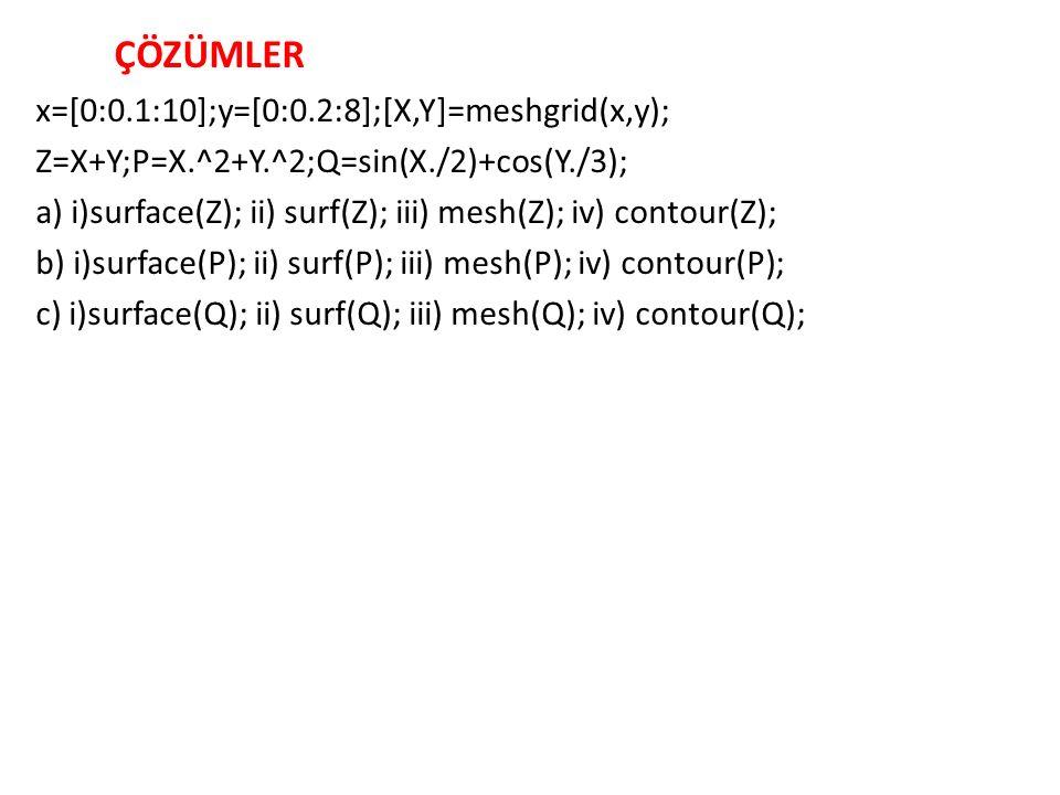 ÇÖZÜMLER x=[0:0.1:10];y=[0:0.2:8];[X,Y]=meshgrid(x,y); Z=X+Y;P=X.^2+Y.^2;Q=sin(X./2)+cos(Y./3); a) i)surface(Z); ii) surf(Z); iii) mesh(Z); iv) contour(Z); b) i)surface(P); ii) surf(P); iii) mesh(P); iv) contour(P); c) i)surface(Q); ii) surf(Q); iii) mesh(Q); iv) contour(Q);