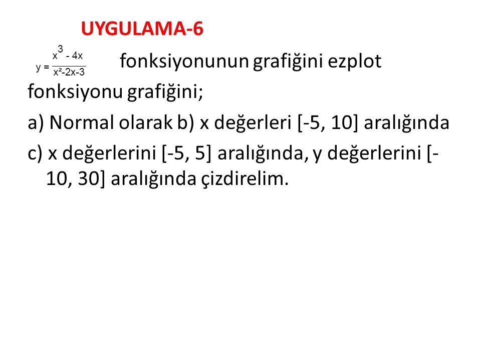 UYGULAMA-6 fonksiyonunun grafiğini ezplot fonksiyonu grafiğini; a) Normal olarak b) x değerleri [-5, 10] aralığında c) x değerlerini [-5, 5] aralığında, y değerlerini [- 10, 30] aralığında çizdirelim.