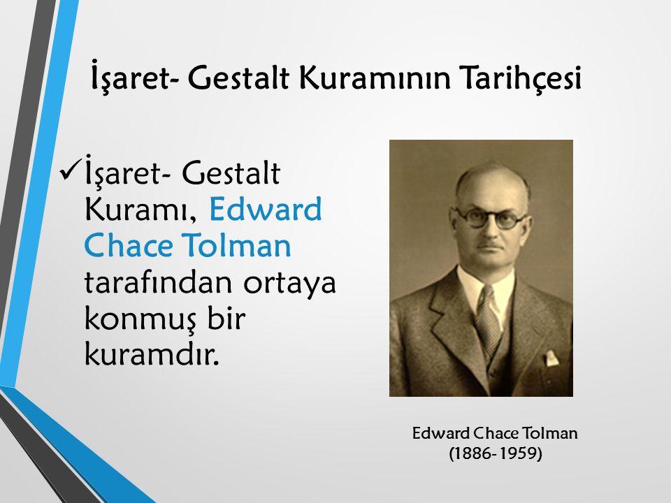 İşaret- Gestalt Kuramının Tarihçesi Edward Chace Tolman (1886- 1959) İşaret- Gestalt Kuramı, Edward Chace Tolman tarafından ortaya konmuş bir kuramdır.