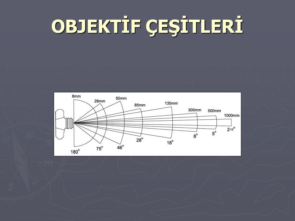 OBJEKTİF ÇEŞİTLERİ