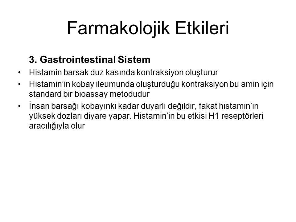 Farmakolojik Etkileri 3. Gastrointestinal Sistem Histamin barsak düz kasında kontraksiyon oluşturur Histamin'in kobay ileumunda oluşturduğu kontraksiy