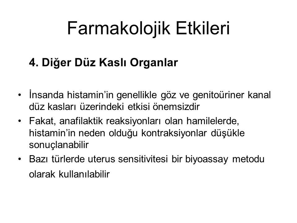 Farmakolojik Etkileri 4.