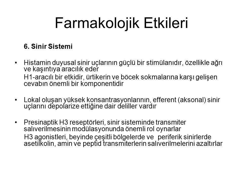 Farmakolojik Etkileri 6.