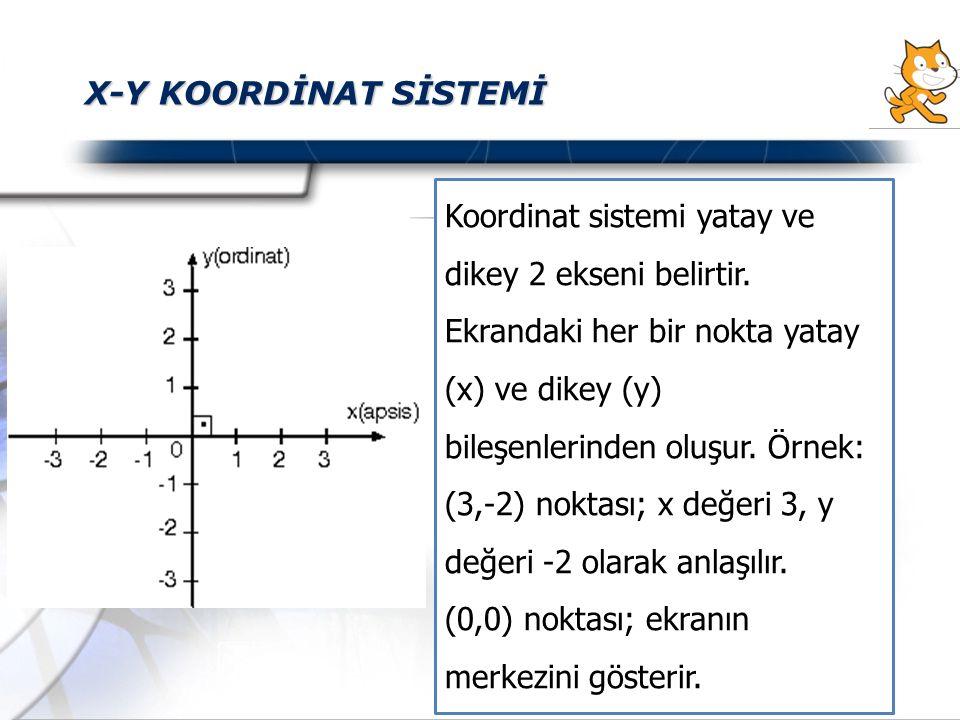 X-Y KOORDİNAT SİSTEMİ Koordinat sistemi yatay ve dikey 2 ekseni belirtir. Ekrandaki her bir nokta yatay (x) ve dikey (y) bileşenlerinden oluşur. Örnek