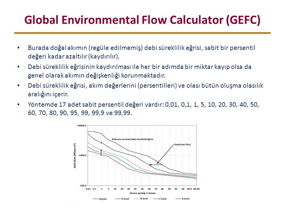 Global Environmental Flow Calculator (GEFC) Burada doğal akımın (regüle edilmemiş) debi süreklilik eğrisi, sabit bir persentil değeri kadar azaltılır (kaydırılır).