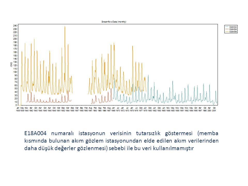 E18A004 numaralı istasyonun verisinin tutarsızlık göstermesi (memba kısmında bulunan akım gözlem istasyonundan elde edilen akım verilerinden daha düşük değerler gözlenmesi) sebebi ile bu veri kullanılmamıştır