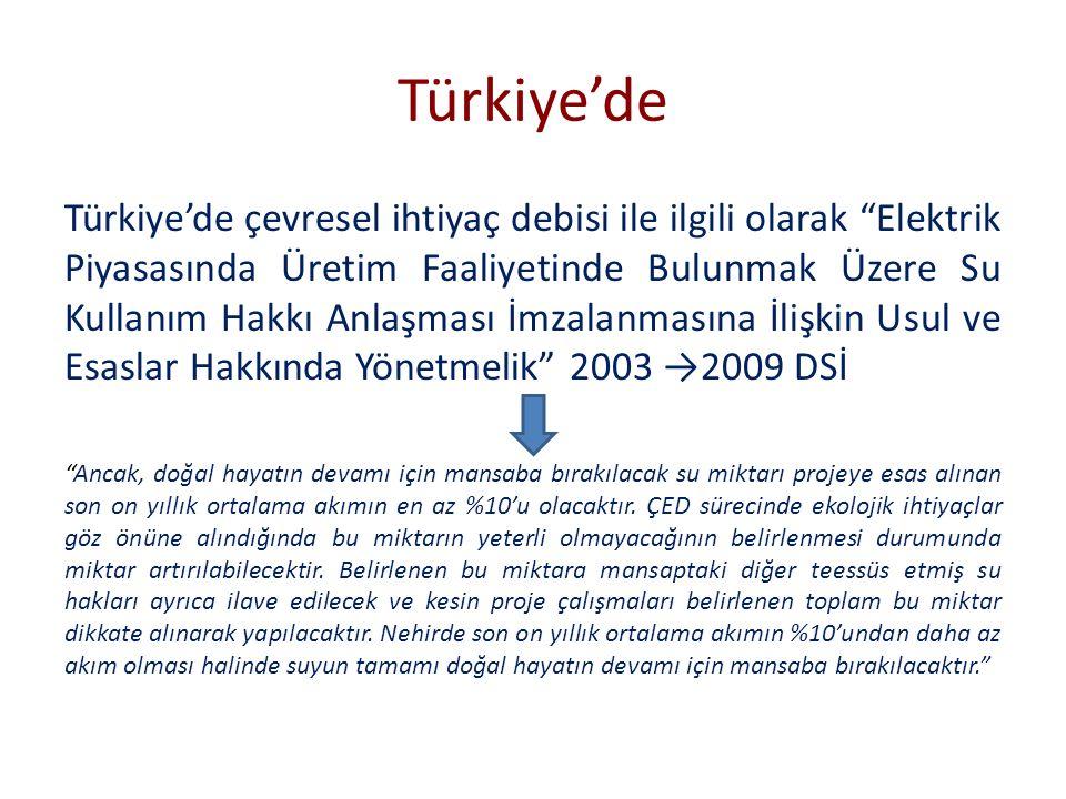 Türkiye'de Türkiye'de çevresel ihtiyaç debisi ile ilgili olarak Elektrik Piyasasında Üretim Faaliyetinde Bulunmak Üzere Su Kullanım Hakkı Anlaşması İmzalanmasına İlişkin Usul ve Esaslar Hakkında Yönetmelik 2003 →2009 DSİ Ancak, doğal hayatın devamı için mansaba bırakılacak su miktarı projeye esas alınan son on yıllık ortalama akımın en az %10'u olacaktır.