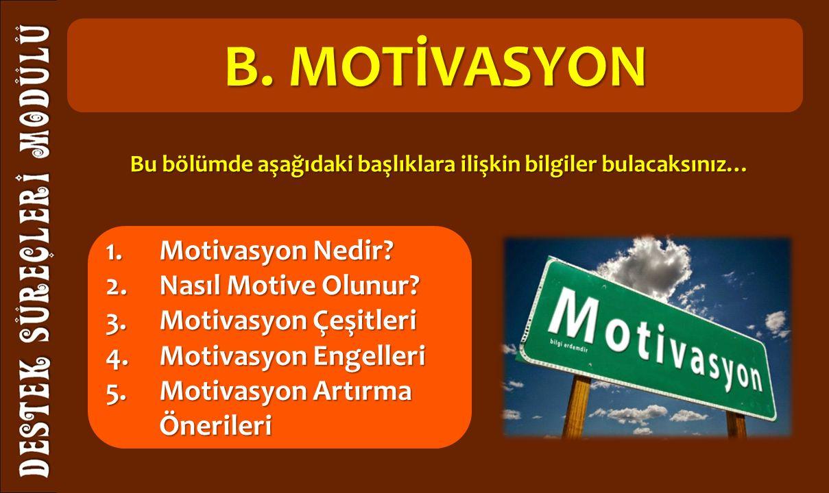 1.Motivasyon Nedir. 2.Nasıl Motive Olunur.