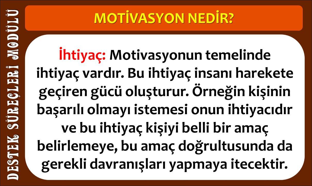 MOTİVASYON NEDİR. İhtiyaç: Motivasyonun temelinde ihtiyaç vardır.