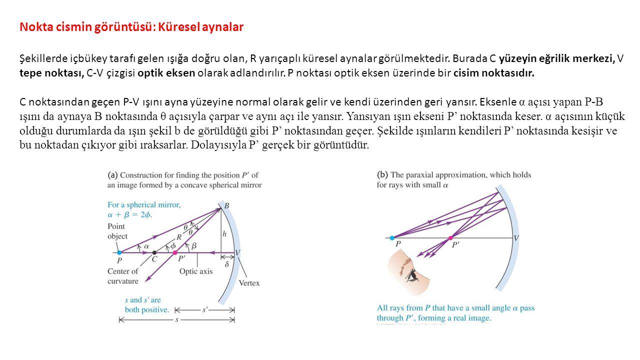 Nokta cismin görüntüsü: Küresel aynalar Şekillerde içbükey tarafı gelen ışığa doğru olan, R yarıçaplı küresel aynalar görülmektedir.