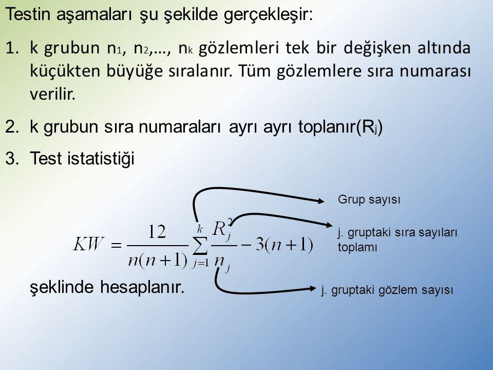 Testin aşamaları şu şekilde gerçekleşir: 1.k grubun n 1, n 2,…, n k gözlemleri tek bir değişken altında küçükten büyüğe sıralanır.