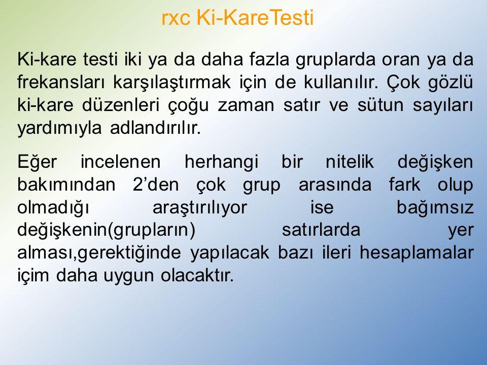 Ki-kare testi iki ya da daha fazla gruplarda oran ya da frekansları karşılaştırmak için de kullanılır.