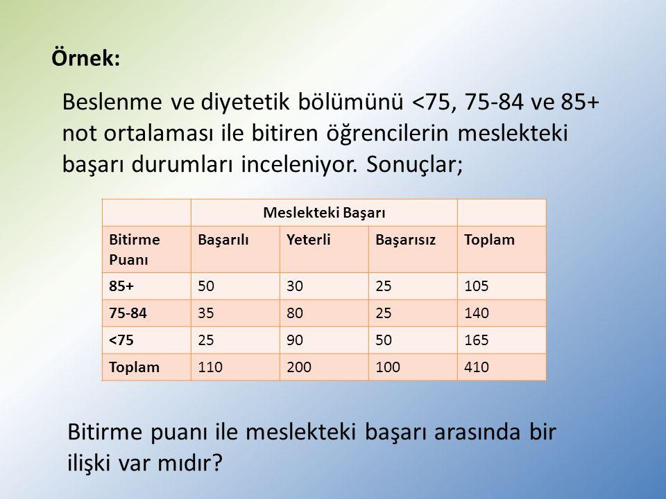 Örnek: Beslenme ve diyetetik bölümünü <75, 75-84 ve 85+ not ortalaması ile bitiren öğrencilerin meslekteki başarı durumları inceleniyor.