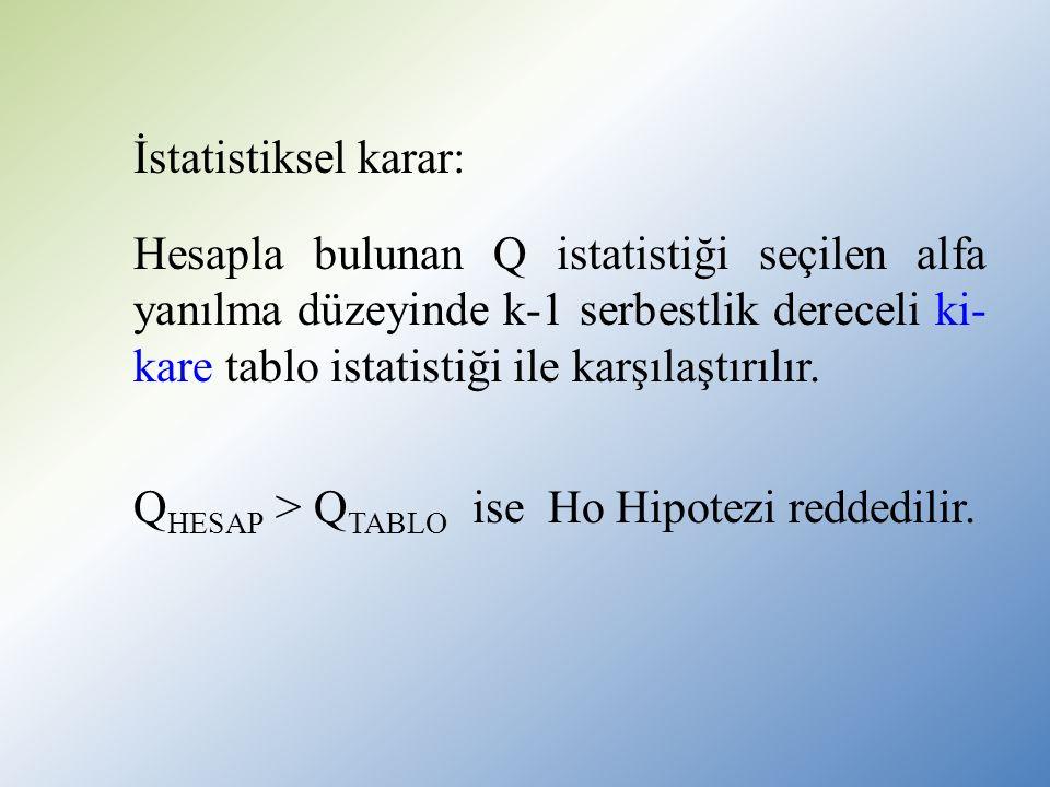 Hesapla bulunan Q istatistiği seçilen alfa yanılma düzeyinde k-1 serbestlik dereceli ki- kare tablo istatistiği ile karşılaştırılır.