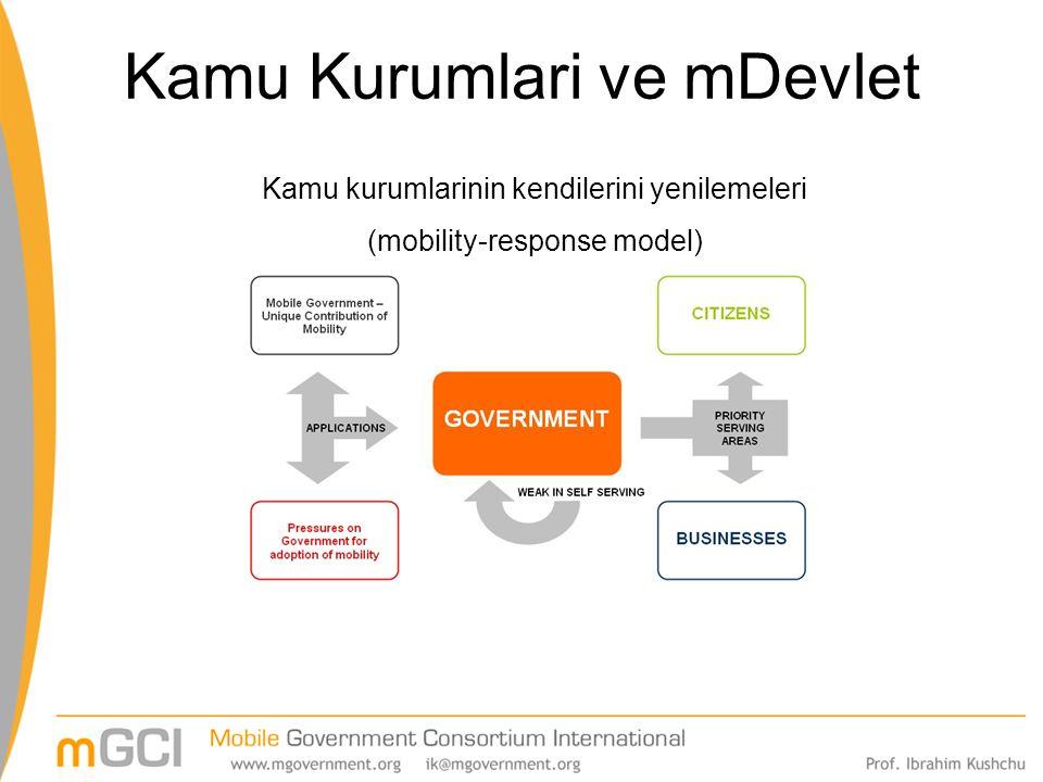 Kamu Kurumlari ve mDevlet Kamu kurumlarinin kendilerini yenilemeleri (mobility-response model)
