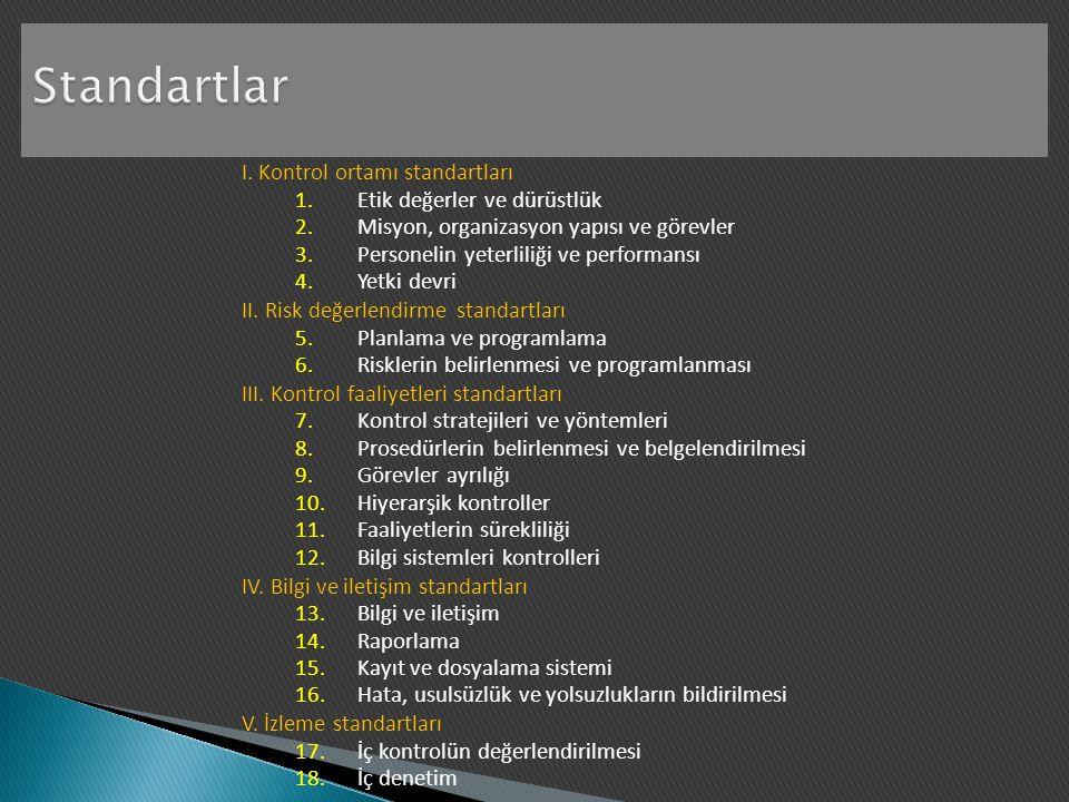 I. Kontrol ortamı standartları 1.Etik değerler ve dürüstlük 2.Misyon, organizasyon yapısı ve görevler 3.Personelin yeterliliği ve performansı 4.Yetki