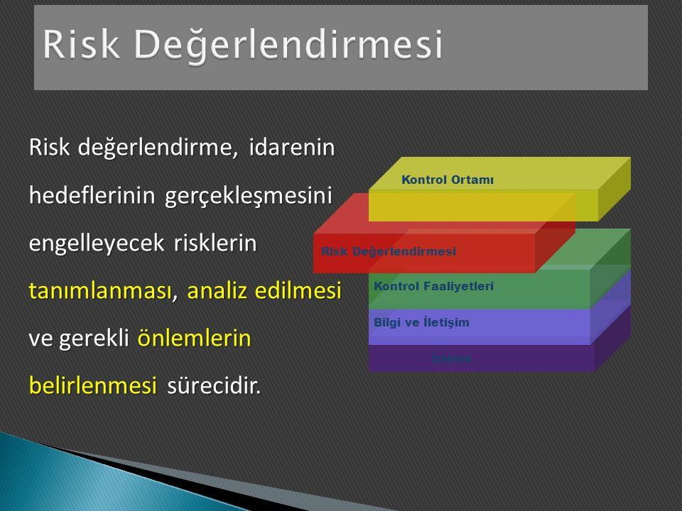 Kontrol Ortamı Risk Değerlendirmesi Kontrol Faaliyetleri Bilgi ve İletişim İzleme Risk değerlendirme, idarenin hedeflerinin gerçekleşmesini engelleyecek risklerin tanımlanması, analiz edilmesi ve gerekli önlemlerin belirlenmesi sürecidir.