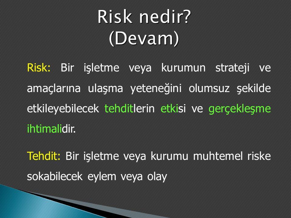 Risk: Bir işletme veya kurumun strateji ve amaçlarına ulaşma yeteneğini olumsuz şekilde etkileyebilecek tehditlerin etkisi ve gerçekleşme ihtimalidir.