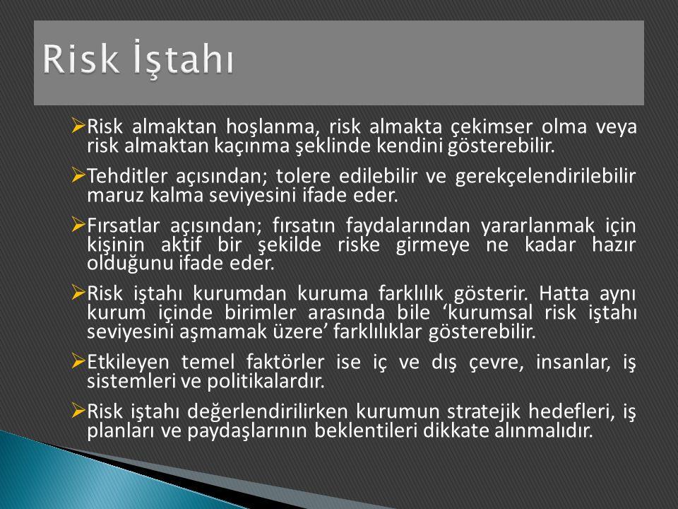  Risk almaktan hoşlanma, risk almakta çekimser olma veya risk almaktan kaçınma şeklinde kendini gösterebilir.