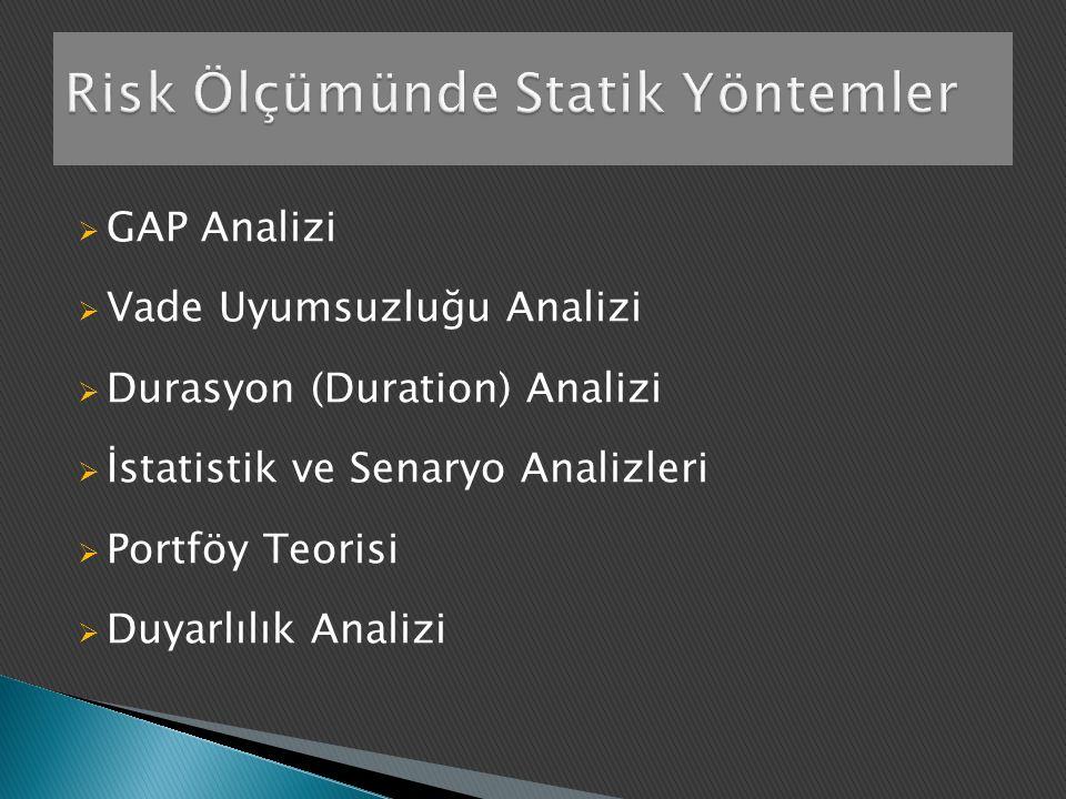  GAP Analizi  Vade Uyumsuzluğu Analizi  Durasyon (Duration) Analizi  İstatistik ve Senaryo Analizleri  Portföy Teorisi  Duyarlılık Analizi