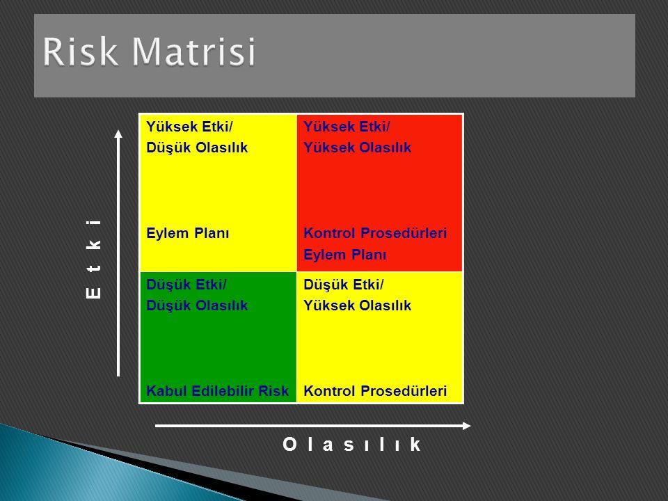 Yüksek Etki/ Düşük Olasılık Eylem Planı Yüksek Etki/ Yüksek Olasılık Kontrol Prosedürleri Eylem Planı Düşük Etki/ Düşük Olasılık Kabul Edilebilir Risk Düşük Etki/ Yüksek Olasılık Kontrol Prosedürleri O l a s ı l ı k E t k i
