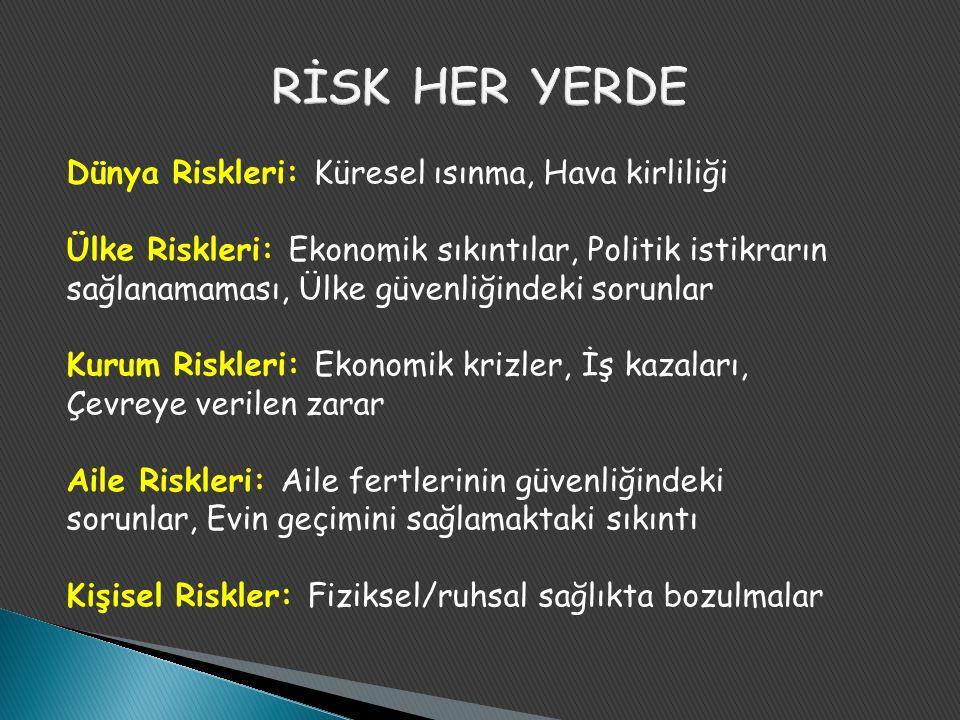 Kurum çapında risk yönetiminin yerleştirilmesi 3 aşamada gerçekleştirilmektedir.