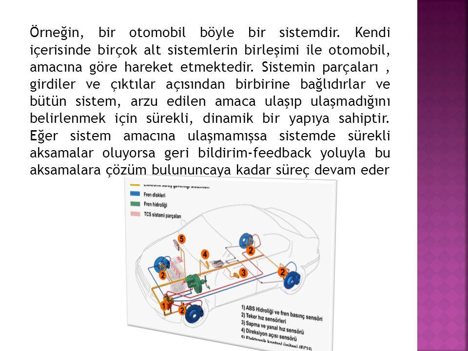 Örneğin, bir otomobil böyle bir sistemdir. Kendi içerisinde birçok alt sistemlerin birleşimi ile otomobil, amacına göre hareket etmektedir. Sistemin p