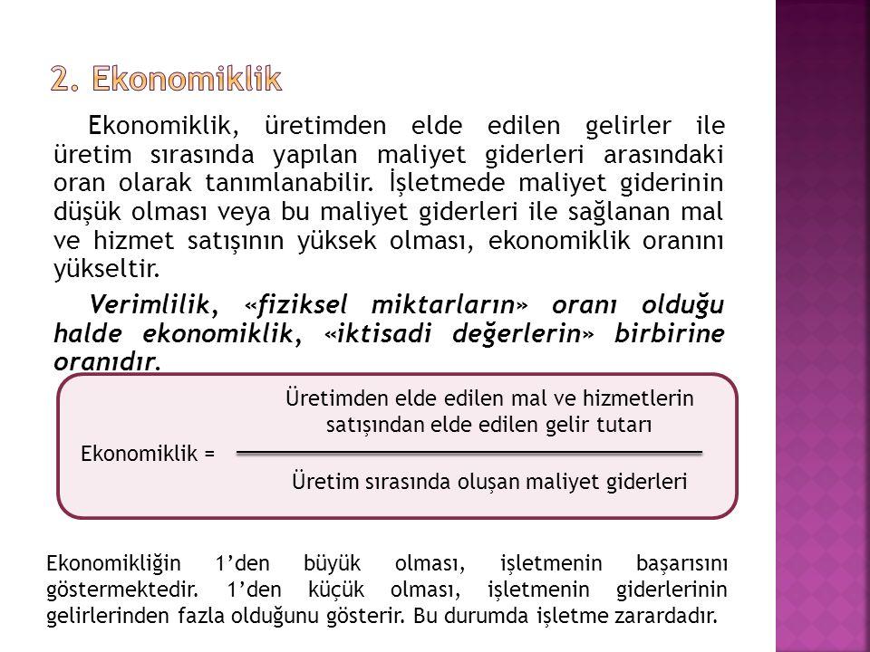 Ekonomiklik, üretimden elde edilen gelirler ile üretim sırasında yapılan maliyet giderleri arasındaki oran olarak tanımlanabilir. İşletmede maliyet gi