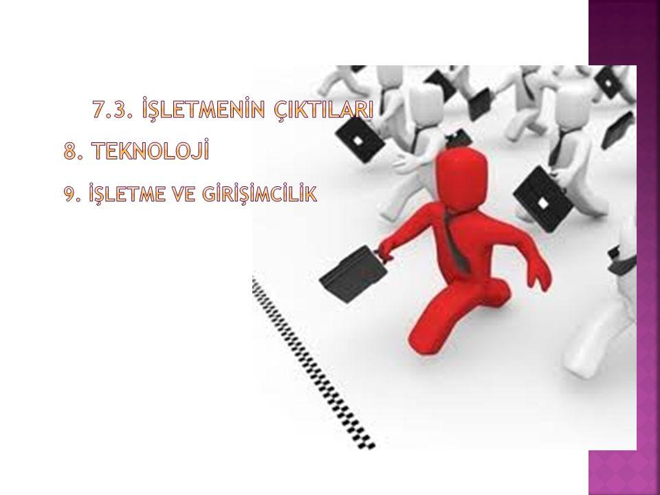 8) Mal ve hizmet üretmek için gereken üretim bilgisine ne ad verilir.