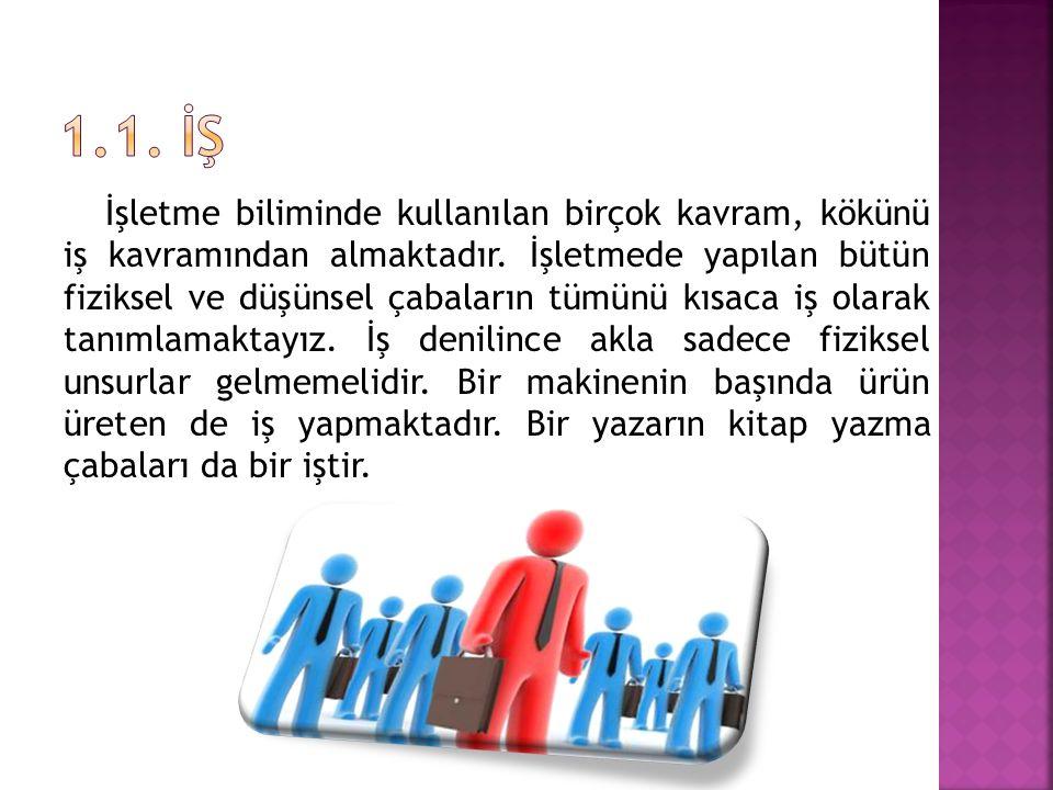 Girişimcilik gerek toplum hayatının gerekse ekonomik yaşamın canlanması açısından hayati öneme sahip bir fonksiyondur.