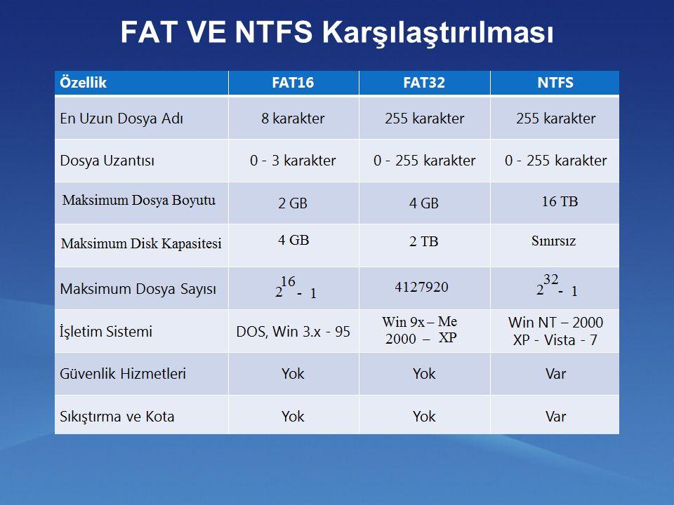 FAT VE NTFS Karşılaştırılması