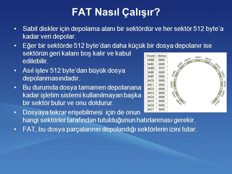 FAT Nasıl Çalışır.