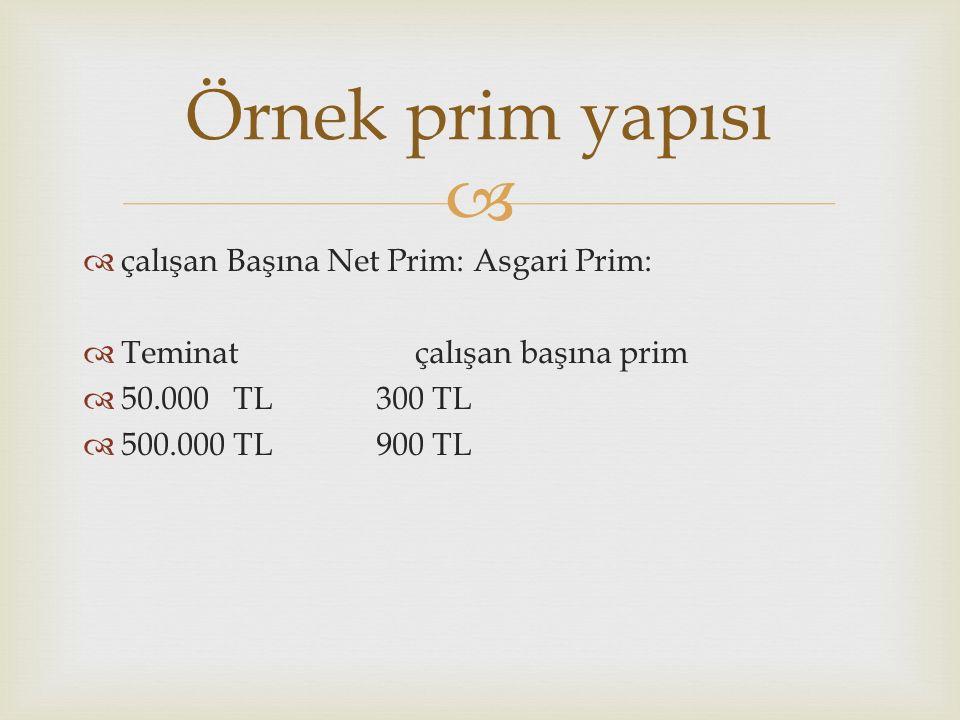   çalışan Başına Net Prim: Asgari Prim:  Teminat çalışan başına prim  50.000 TL 300 TL  500.000 TL 900 TL Örnek prim yapısı