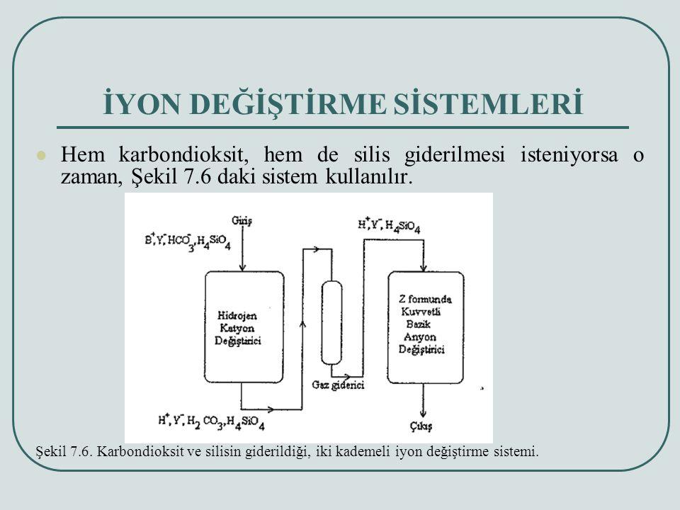 İYON DEĞİŞTİRME SİSTEMLERİ Hem karbondioksit, hem de silis giderilmesi isteniyorsa o zaman, Şekil 7.6 daki sistem kullanılır.