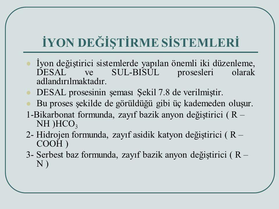 İYON DEĞİŞTİRME SİSTEMLERİ İyon değiştirici sistemlerde yapılan önemli iki düzenleme, DESAL ve SUL-BISUL prosesleri olarak adlandırılmaktadır.