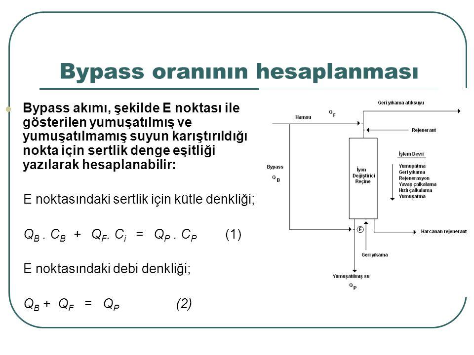 Bypass oranının hesaplanması Bypass akımı, şekilde E noktası ile gösterilen yumuşatılmış ve yumuşatılmamış suyun karıştırıldığı nokta için sertlik denge eşitliği yazılarak hesaplanabilir: E noktasındaki sertlik için kütle denkliği; Q B.
