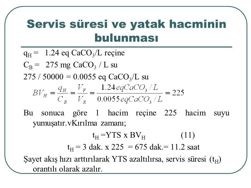Servis süresi ve yatak hacminin bulunması q H = 1.24 eq CaCO 3 /L reçine C B = 275 mg CaCO 3 / L su 275 / 50000 = 0.0055 eq CaCO 3 /L su Bu sonuca göre 1 hacim reçine 225 hacim suyu yumuşatır.vKırılma zamanı; t H =YTS x BV H (11) t H = 3 dak.