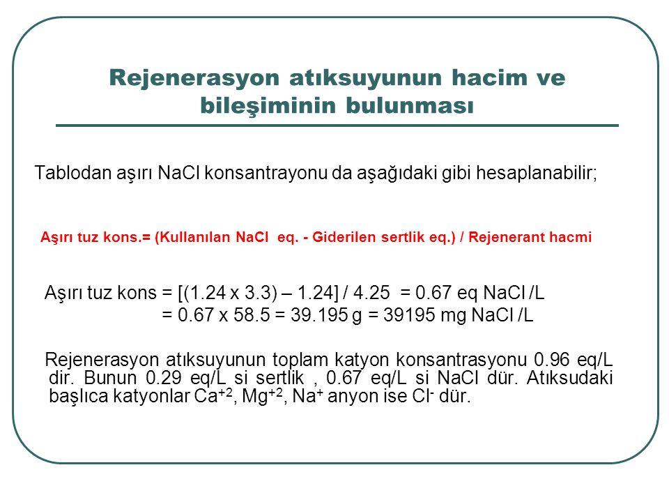 Rejenerasyon atıksuyunun hacim ve bileşiminin bulunması Tablodan aşırı NaCl konsantrayonu da aşağıdaki gibi hesaplanabilir; Aşırı tuz kons.= (Kullanılan NaCl eq.