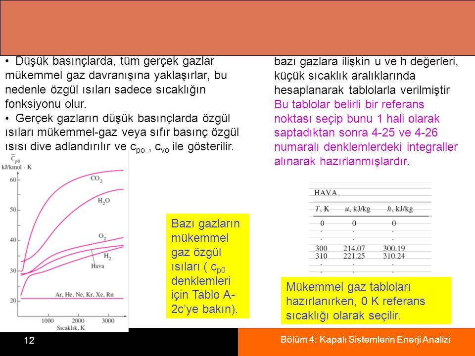 Bölüm 4: Kapalı Sistemlerin Enerji Analizi 12 Bazı gazların mükemmel gaz özgül ısıları ( c p0 denklemleri için Tablo A- 2c'ye bakın). Düşük basınçlard