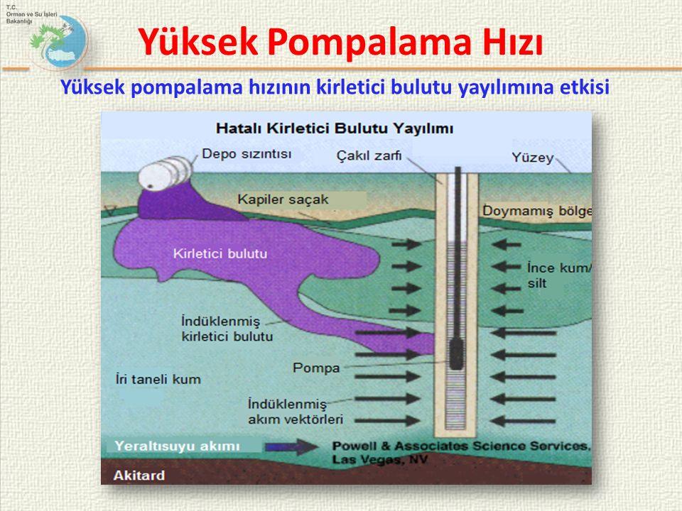 Yüksek Pompalama Hızı Yüksek pompalama hızının kirletici bulutu yayılımına etkisi