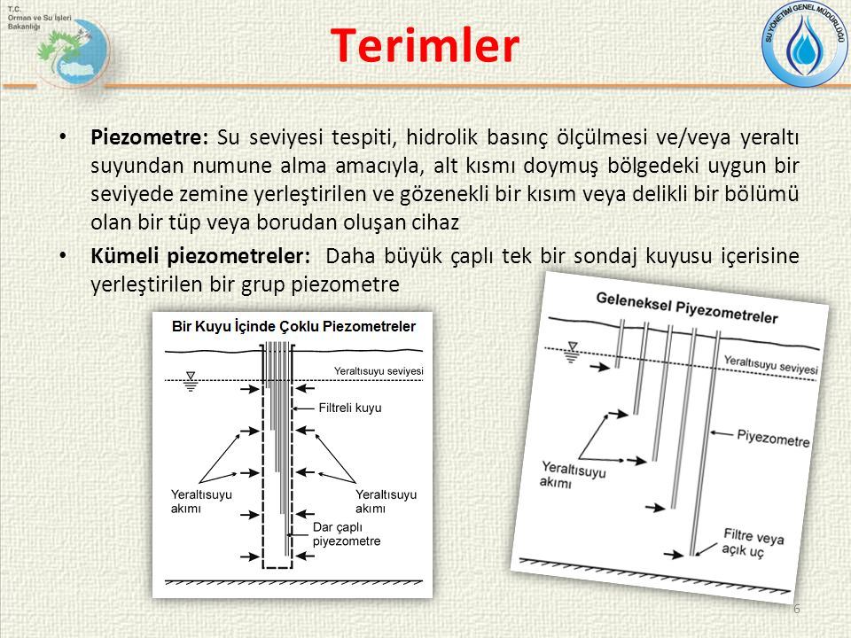 6 Piezometre: Su seviyesi tespiti, hidrolik basınç ölçülmesi ve/veya yeraltı suyundan numune alma amacıyla, alt kısmı doymuş bölgedeki uygun bir seviyede zemine yerleştirilen ve gözenekli bir kısım veya delikli bir bölümü olan bir tüp veya borudan oluşan cihaz Kümeli piezometreler: Daha büyük çaplı tek bir sondaj kuyusu içerisine yerleştirilen bir grup piezometre Terimler