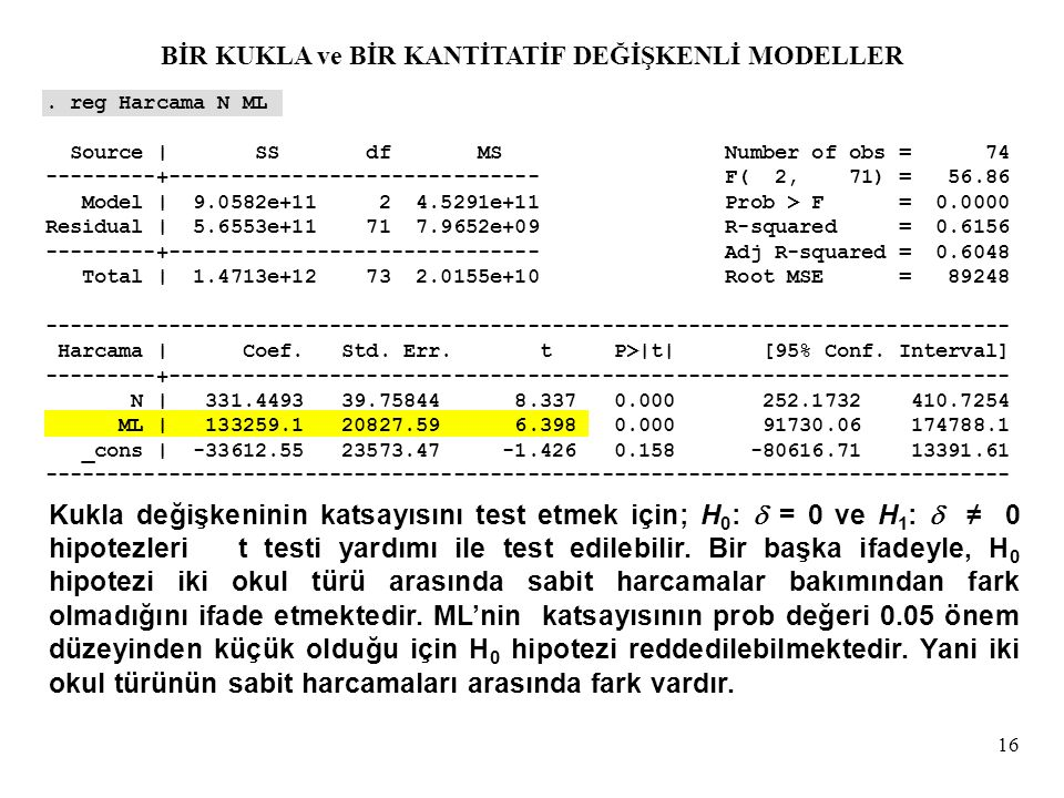 16. reg Harcama N ML Source | SS df MS Number of obs = 74 ---------+------------------------------ F( 2, 71) = 56.86 Model | 9.0582e+11 2 4.5291e+11 P