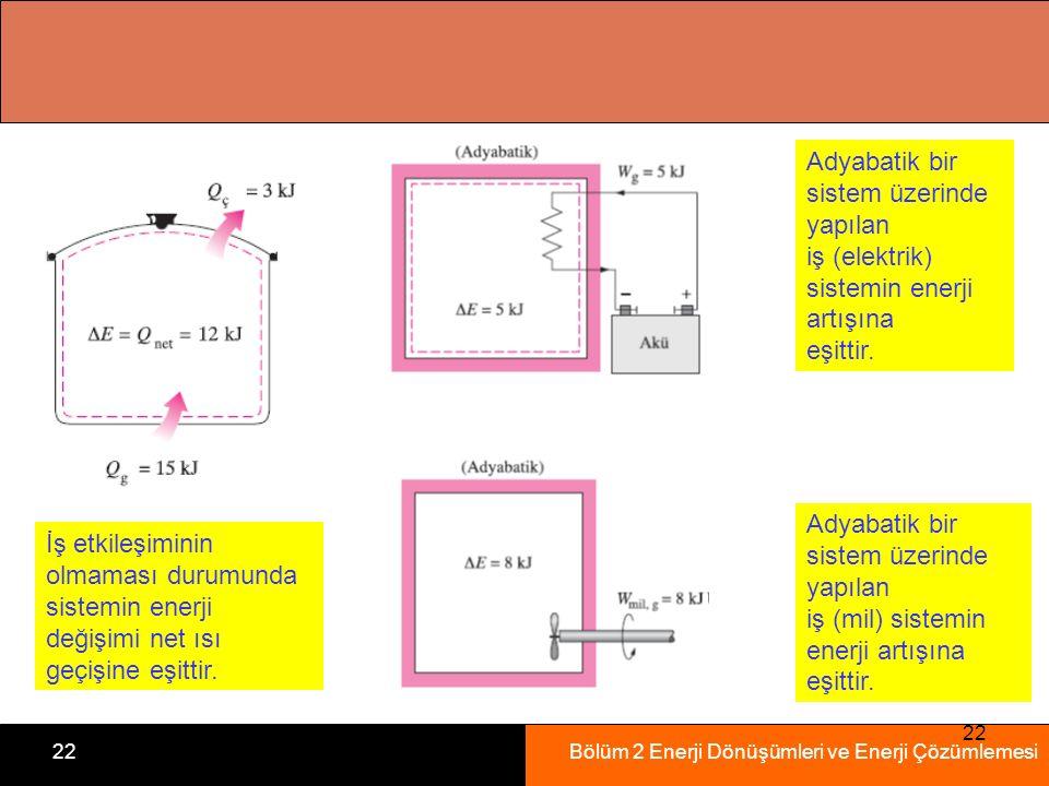 Bölüm 2 Enerji Dönüşümleri ve Enerji Çözümlemesi22 İş etkileşiminin olmaması durumunda sistemin enerji değişimi net ısı geçişine eşittir. Adyabatik bi